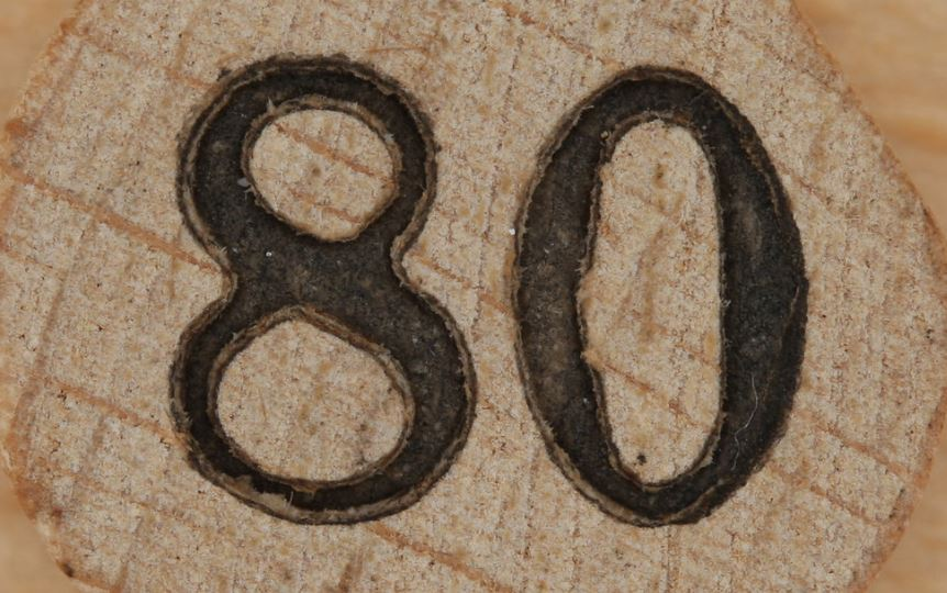 Significado do número 80: Numerologia oitenta