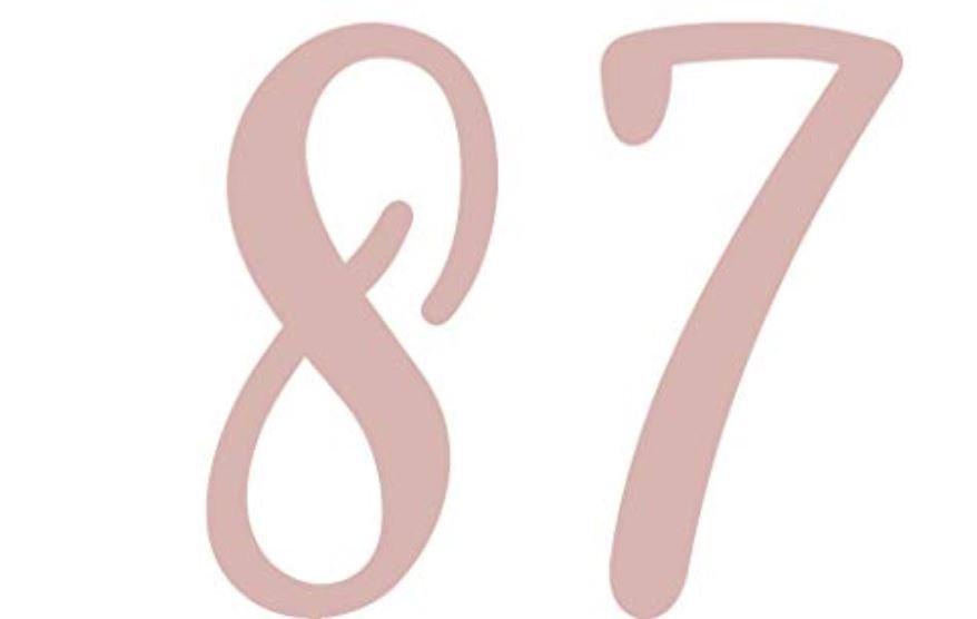 Significado do número 87: Numerologia Oitenta e sete