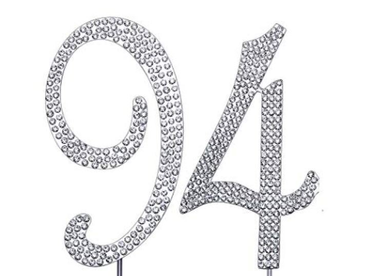 Significado do número 94: Numerologia Noventa e quatro